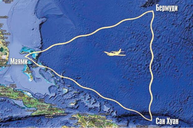 Бермудски триъгълник