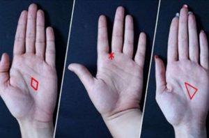 знаци ръка