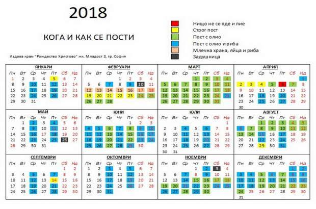 Велик пост календар